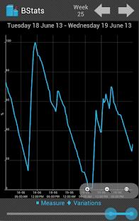 [SOFT][2.3.3+]BSTATS : un outil complet pour monitorer sa consommation de batterie, même sous Gingerbread [Gratuit][04.09.2013] TbvRVDzCpFvi7kGI1XwlyTbwzEJeZ1IqpaSIxjVrWzsDoyhw5YwXs-EOV7OYuYMmRZQ=h310
