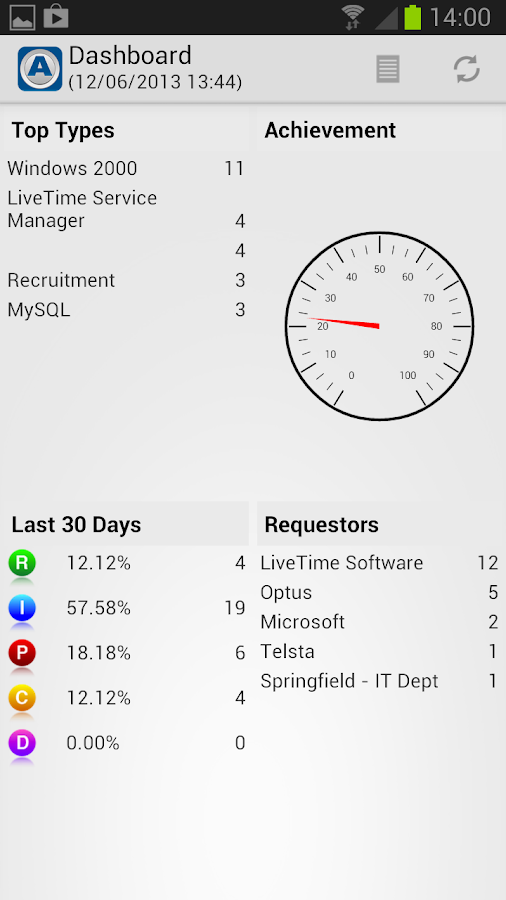 LiveTime ITSM Service Desk - screenshot