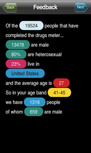 cocaine drugs meter