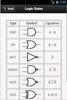 Screenshot of Maths Formulas