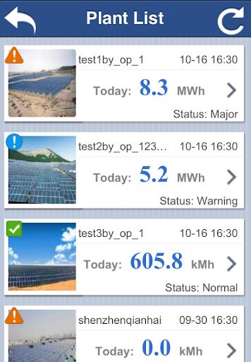 Huawei NetEco App