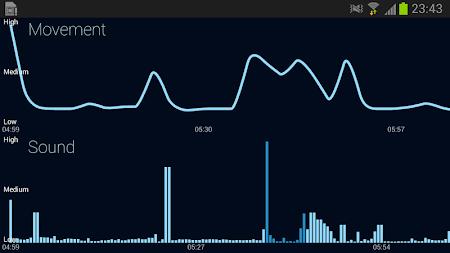 SleepBot - Sleep Cycle Alarm 3.2.8 screenshot 268011