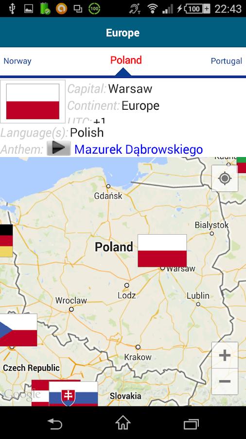 Polnisch flirten sätze