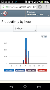 RescueTime - Time Tracking - screenshot thumbnail