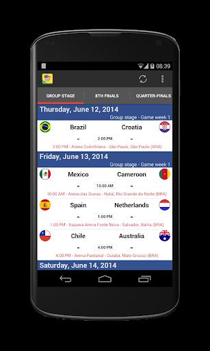 Team USA - World Soccer Finals