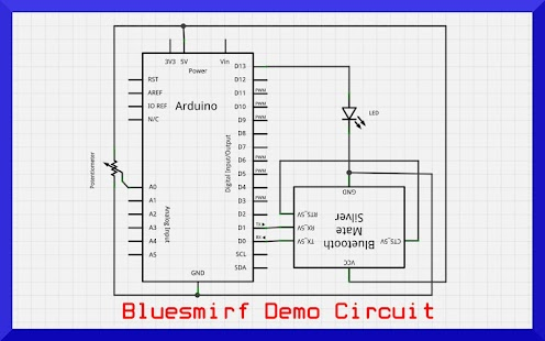 BlueSmirf Demo- screenshot thumbnail