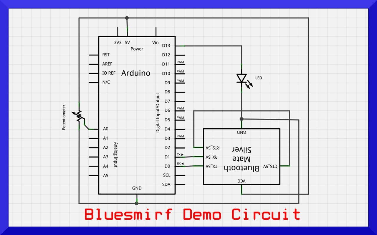 BlueSmirf Demo- screenshot