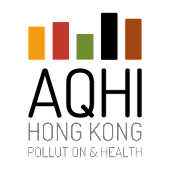 AQHI HK - Pollution & Health