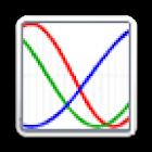 Daily Biorhythm icon