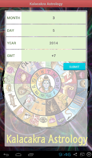 Kalacakra Astrology