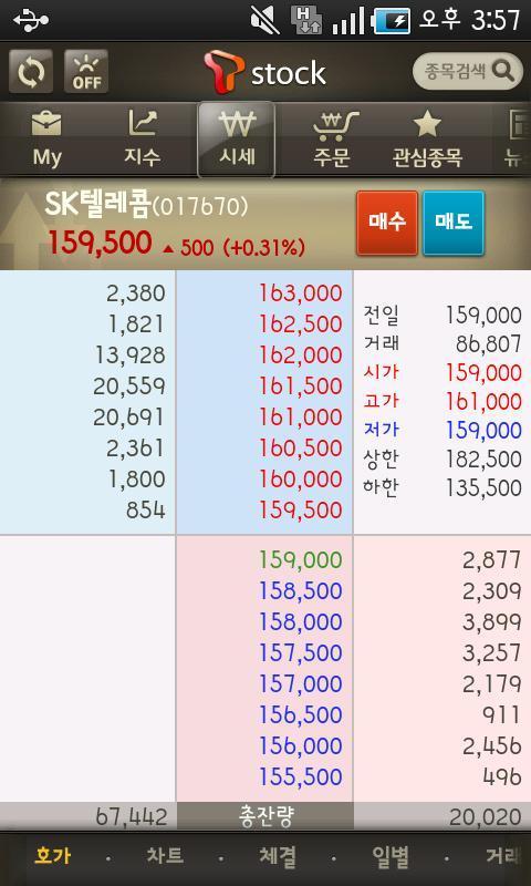 T 하나금융투자 – 주식증권 시세조회는 티스탁- screenshot