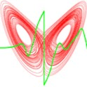 Physics: Oscillations & Waves logo