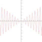Functions plotter