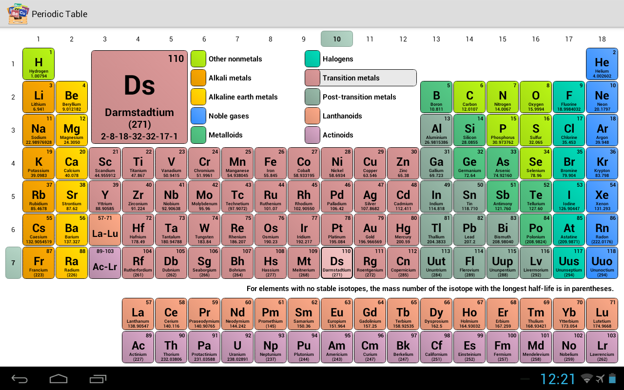 Periodic table 2018 chemistry in your pocket revenue download periodic table 2018 chemistry in your pocket revenue download estimates google play store norway urtaz Image collections