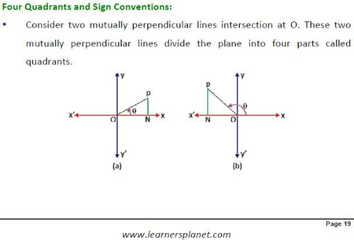 JEE-MathematicalToolsinPhysics