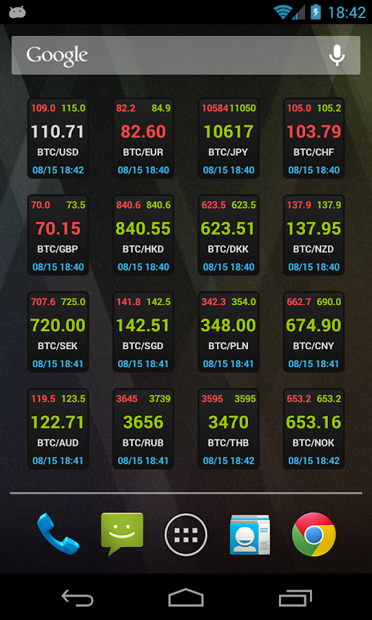 Bitcoin trading app android
