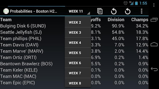Fantasy Playoffs Predictor - screenshot thumbnail