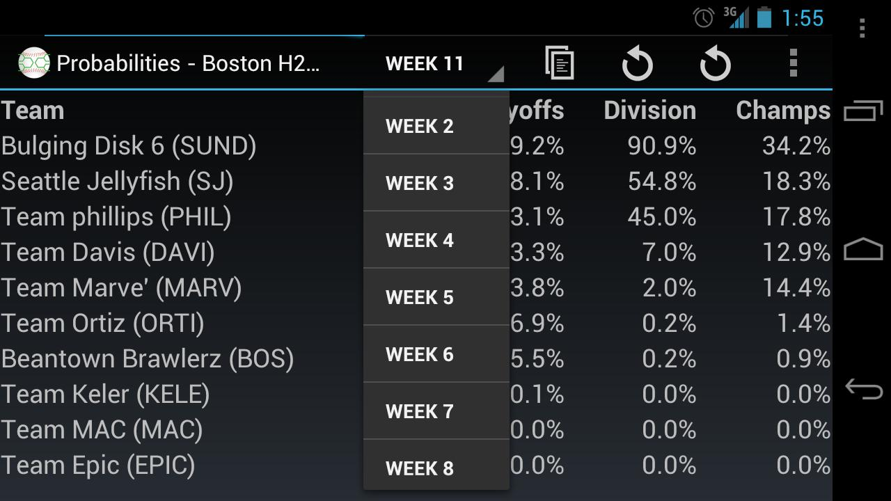 Fantasy Playoffs Predictor - screenshot