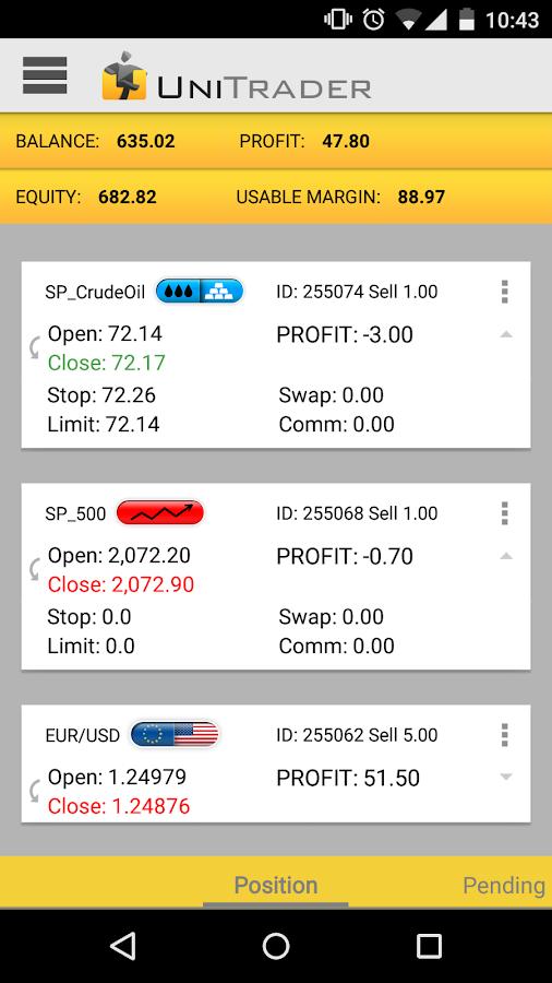 Forexpros mobile version