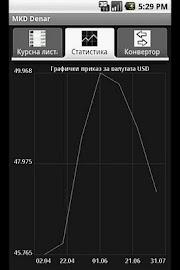 MKD Denar Screenshot 2