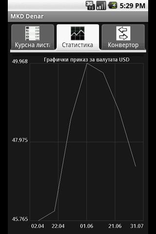 MKD Denar- screenshot