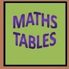 Maths Tables icon