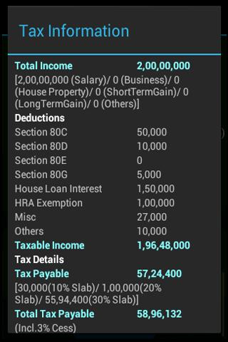 India Tax Calculator FY2014-15