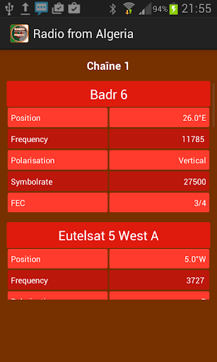 玩免費音樂APP|下載阿爾及利亞電台 app不用錢|硬是要APP