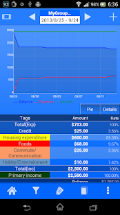 Spendroid - Finance Manager - screenshot thumbnail