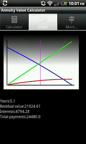 Screenshots for Finance2C  free