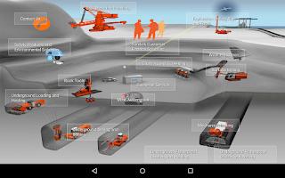 Screenshot of Sandvik Mining Offering Guide
