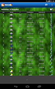 ilMeteo Weather - screenshot thumbnail