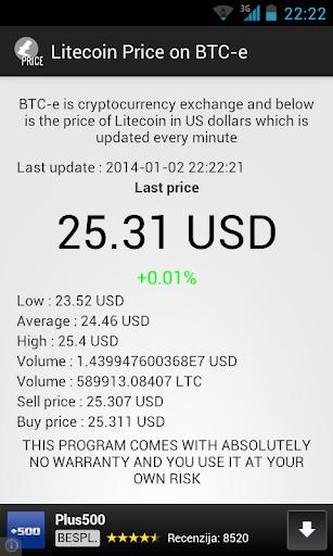 Litecoin Price on BTC-e