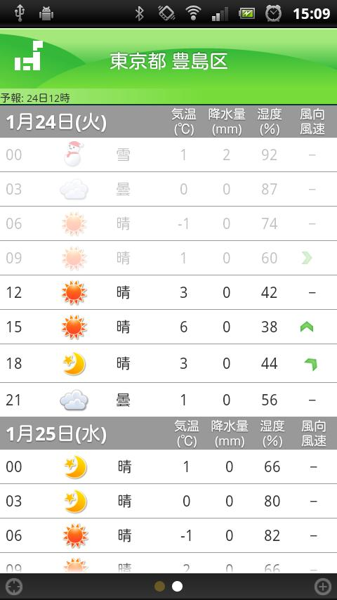 そら案内 for Android - screenshot