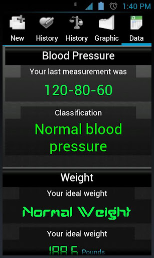 Blood Pressure lite