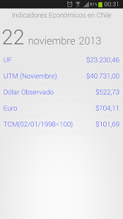 Indicadores Económicos Chile - screenshot thumbnail