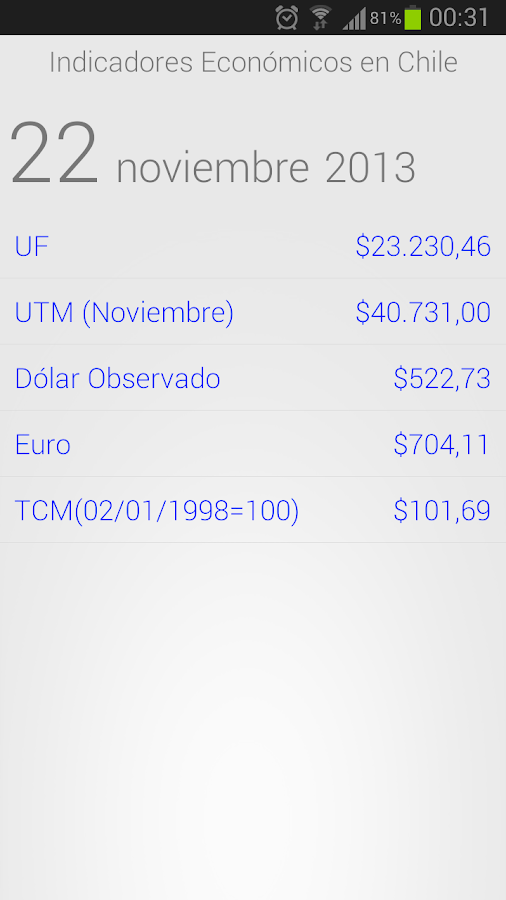 Indicadores Económicos Chile - screenshot