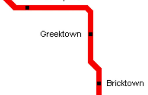 Detroit Metro