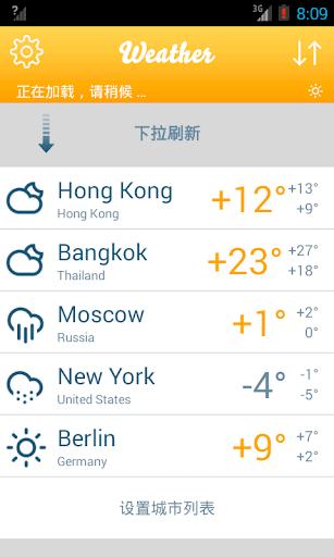 【APP推薦】超實用→台灣天氣類App第一名的台灣天氣資訊!! @ 全民APP :: 痞客邦 PIXNET ::