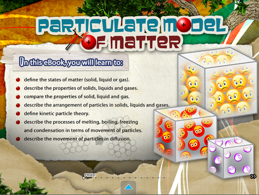 Particulate Model of Matter