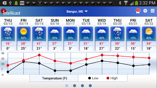 Intellicast Weather- screenshot thumbnail