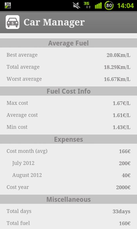 Car Fuel Manager - Free- screenshot