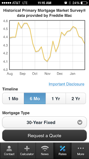 Angela M Searls' Mortgage Mapp