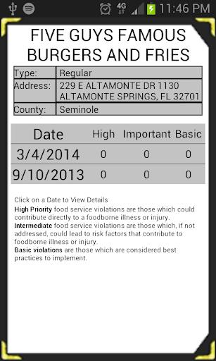 【免費旅遊App】Restaurant Inspections Orlando-APP點子