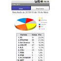 Voto 2011 icon