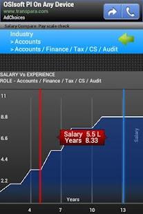 Salary Compare- screenshot thumbnail
