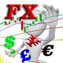 Interactive Forex Charts icon