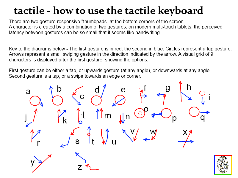 tactile keyboard - free - screenshot