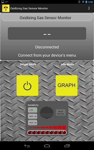 Oxidizing Gas Sensor Monitor