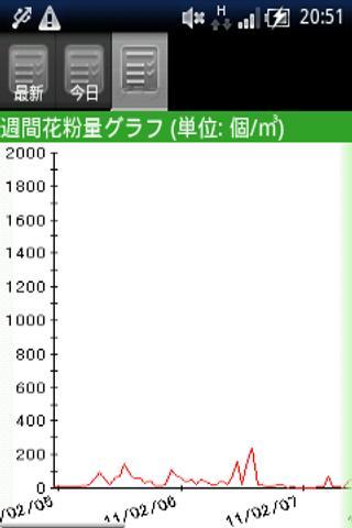 花粉ブラウザ- screenshot